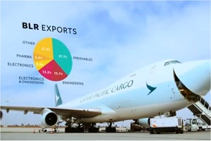 Bangalore airport cargo gateway showcase video